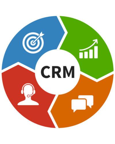 Funciones-CRM